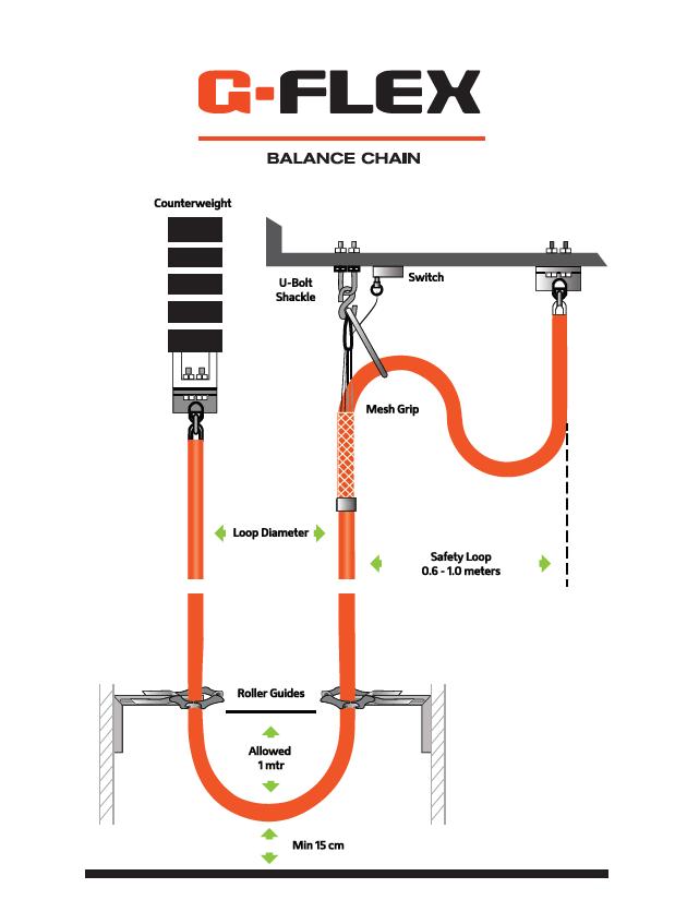 G-Flex Asansör Denge Zincir Montaj Şeması